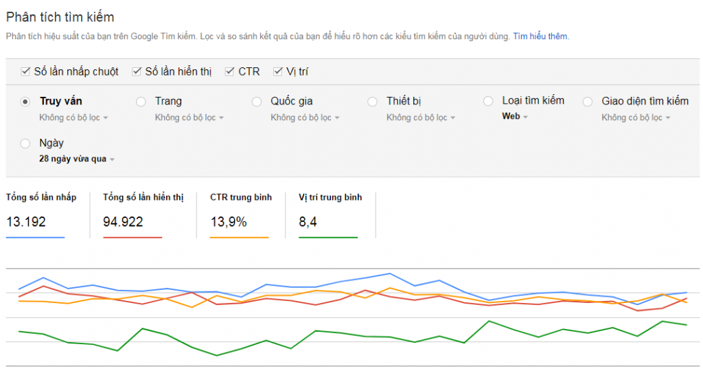 Muốn tăng lượng truy cập đừng bỏ qua Webmasters Tools