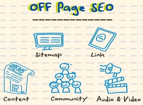Seo Offpage là gì? Seo Offpage có quan trọng không?
